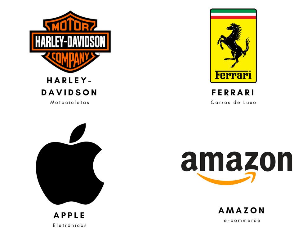 9f017c4d6 Na figura acima mostro alguns exemplos de posicionamento de marcas famosas.  Essas grandes marcas são reconhecidas em seu segmento e que simbolizam  muito bem ...
